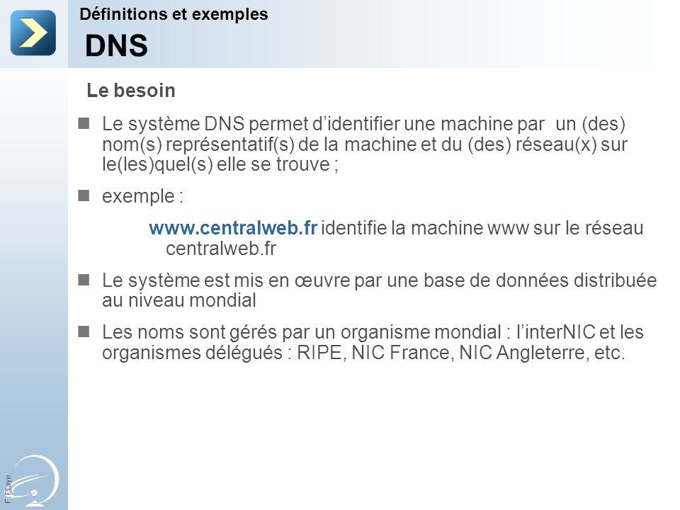 31-Mar-17 Définitions et exemples. [Title of the course] DNS. Le besoin.